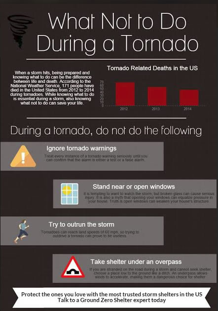 What Not To Do During A Tornado